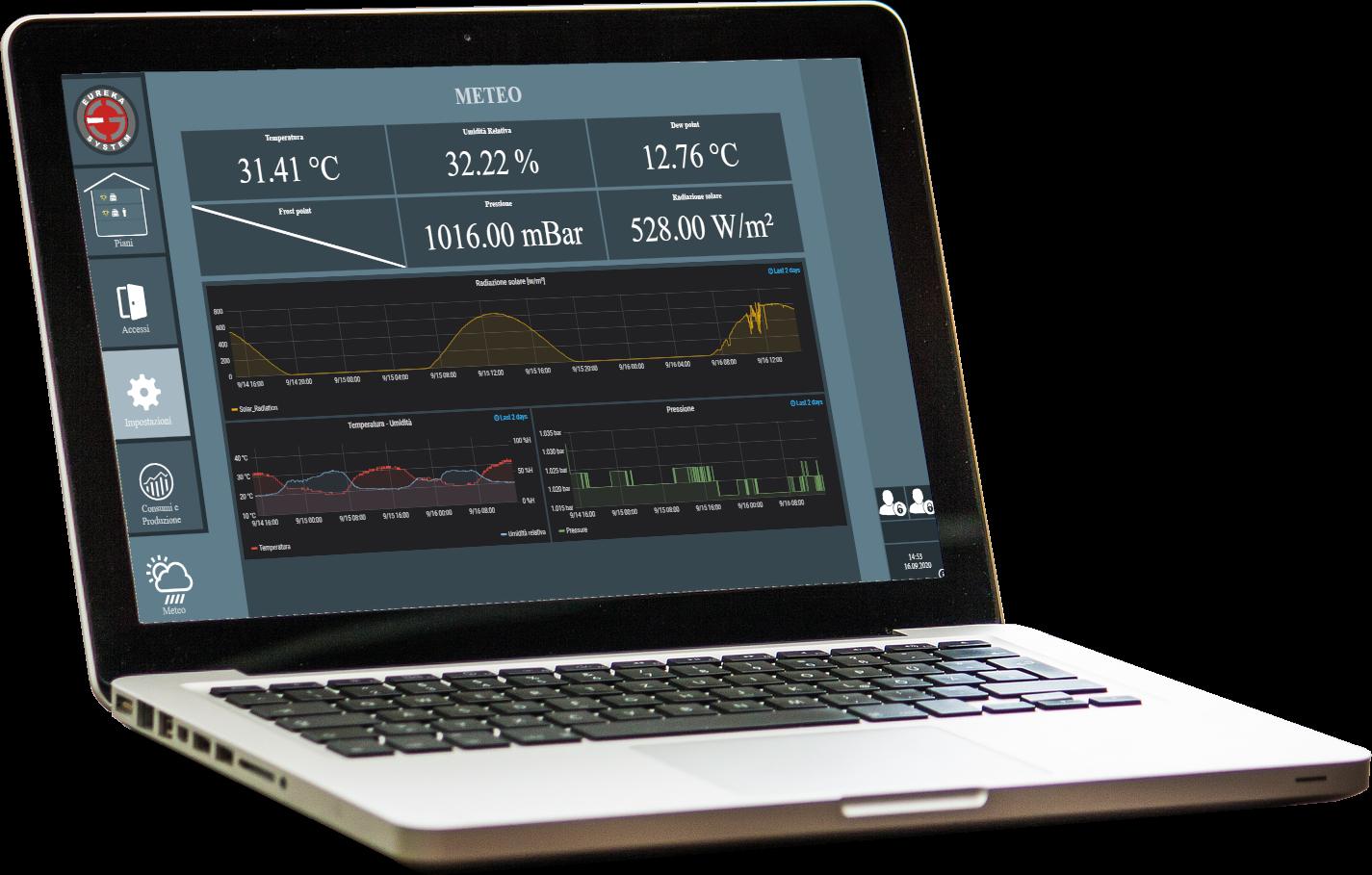 Domusys BMS software Eureka System